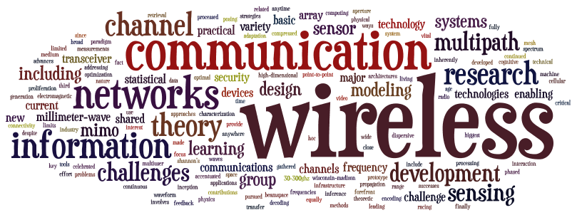 research_word_cloud