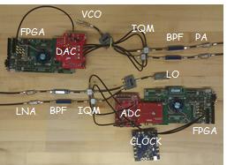 rf hardware